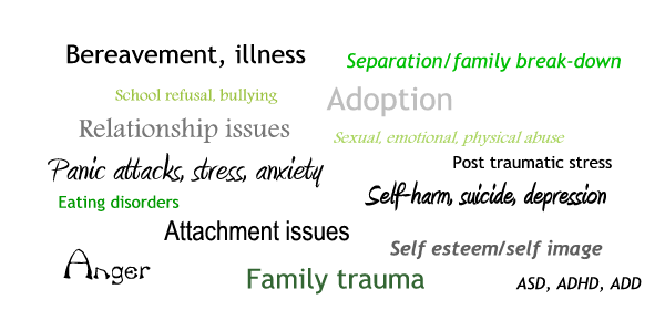relationship between bereavement and depression